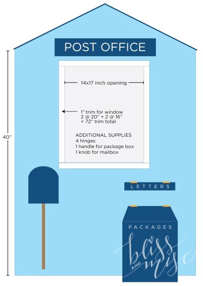 DIY Post Office Plans
